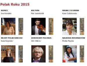 laureaci Polonus 2015
